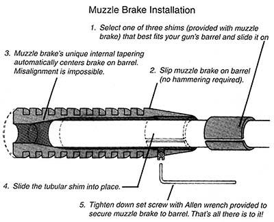 Muzzle Brake Installation